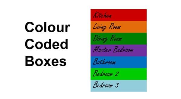 Conseils généraux: codes couleurs